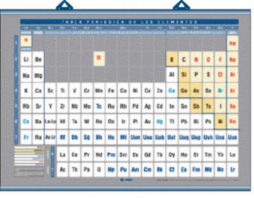 Tabla Periódica de los Elementos Quimicos Edigol (140x100 cms.)