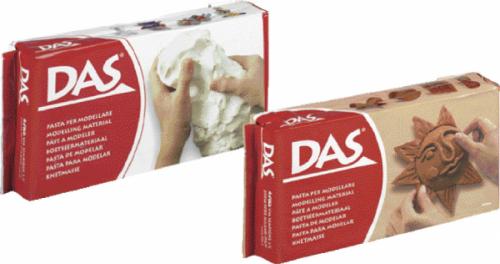 Pasta para Modelar DAS